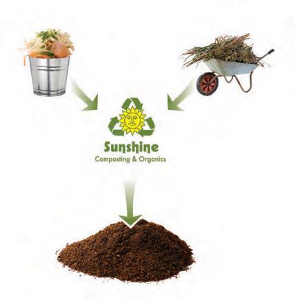 Food-Scrap-Recycling